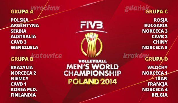 Mistrzostwa Świata w Piłce Siatkowej Mężczyzn