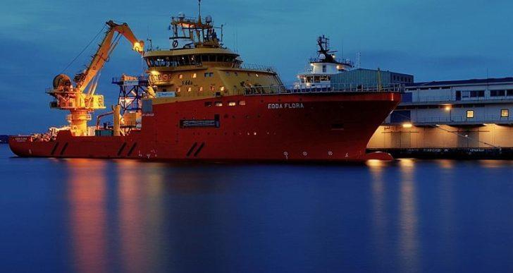 Norwegia – produkcja przemysłowa